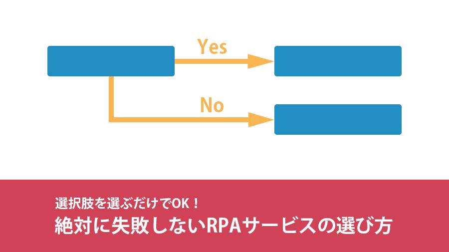 絶対に失敗しないRPAサービスの選び方