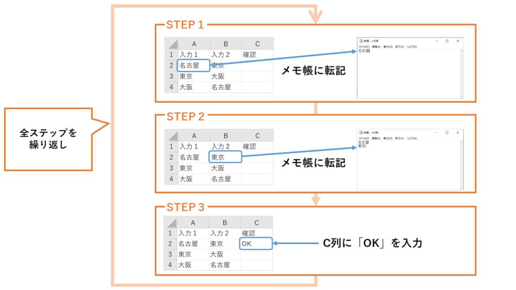 SikuliXでエクセルを自動操作するプログラム