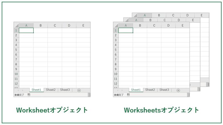 WorksheetとWorksheetsオブジェクトの違い