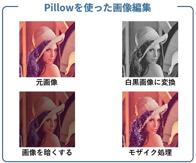 画像処理ライブラリPillowを使った画像編集