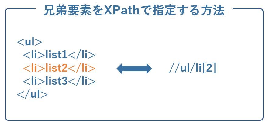 XPathでのインデックス指定方法