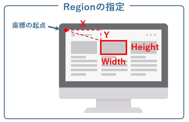 Regionの指定