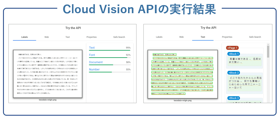 Cloud Vision APIの実行結果