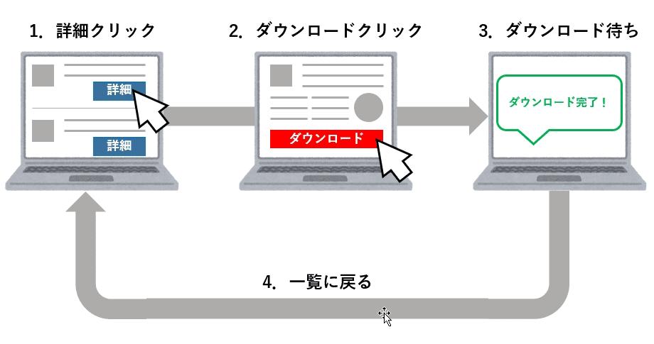 申請書類データのダウンロード手順